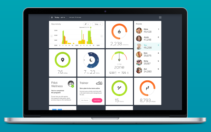 Fitbit Versa Gesundheitsdashboard