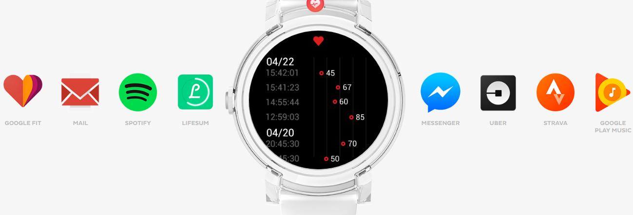 Ticwatch Express Apps