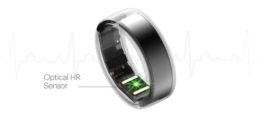 MOTIV Fitness-Ring