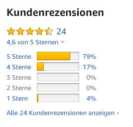 Amazon Bewertungen Schreiben